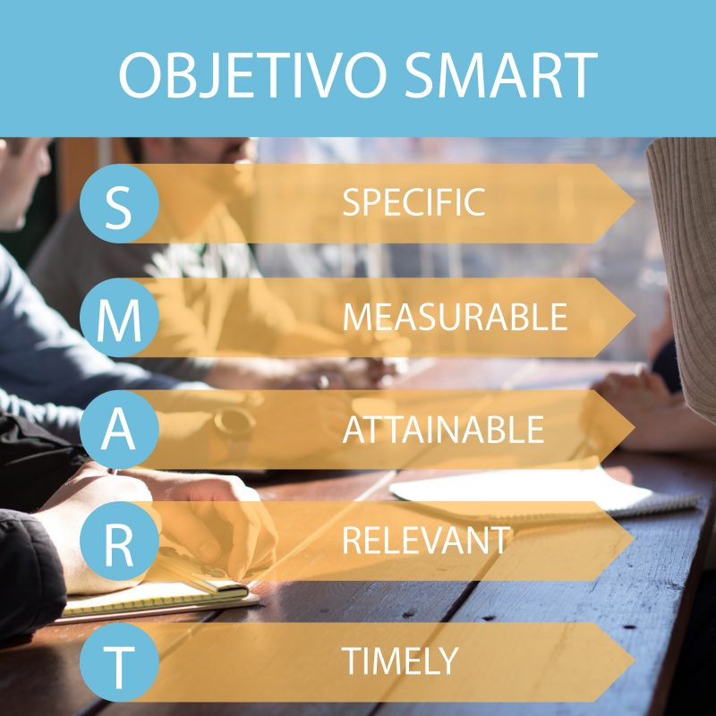 Objetivo SMART - Estratégia de Marketing